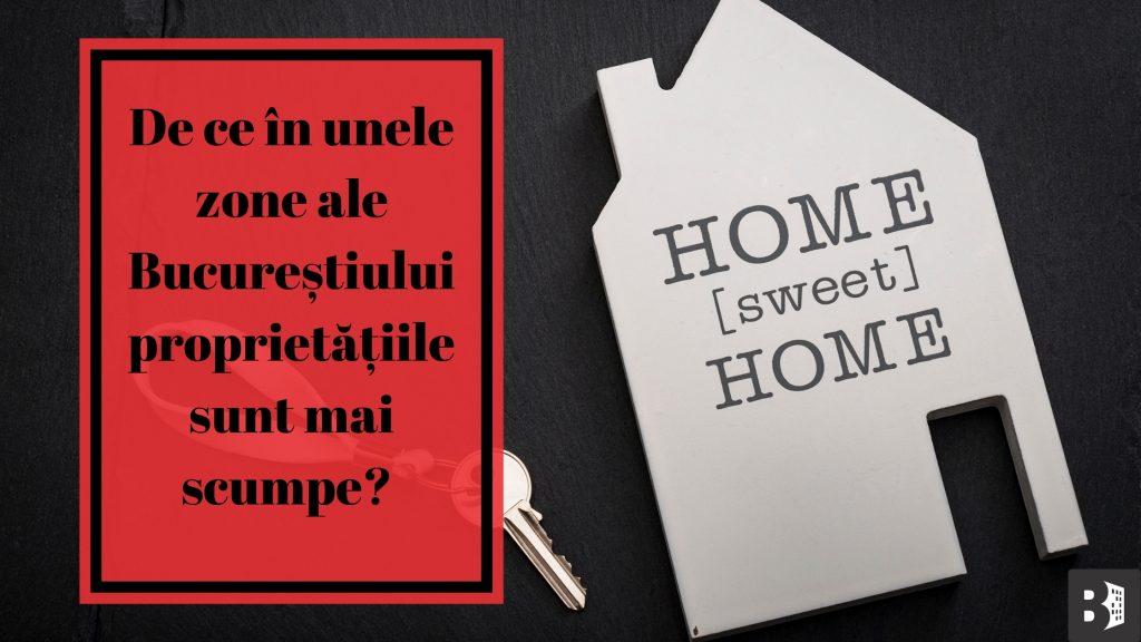 preturile imobiliare